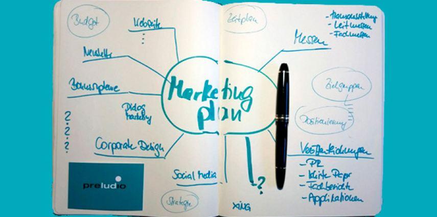 Visualisierung Marketingplan